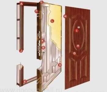 Тонкости и секреты изготовления дверей